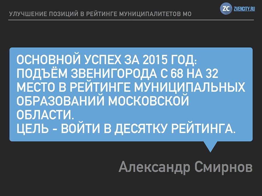 Отчёт главы г.о. Звенигород за 2015 год
